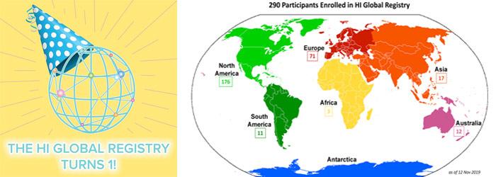 HI Global Registry turns 1